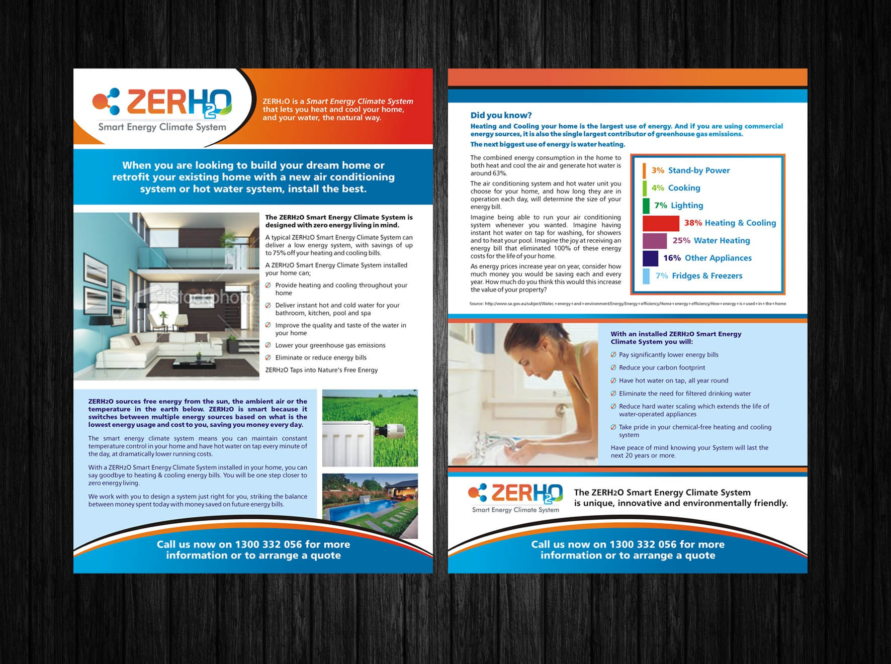 Help Zerh2o with a new postcard or flyer