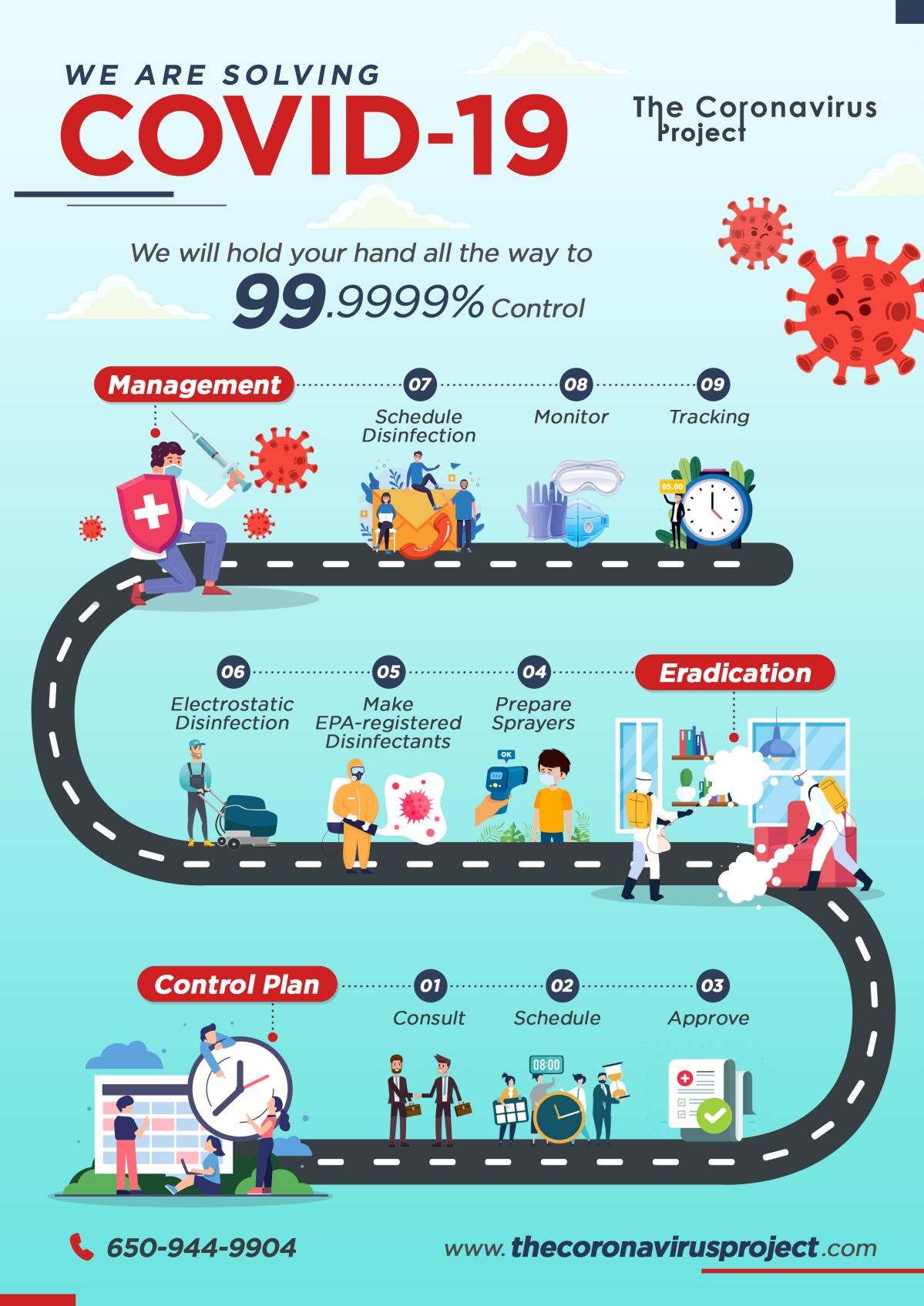 Create an infographic for our COVID-19 disinfection company