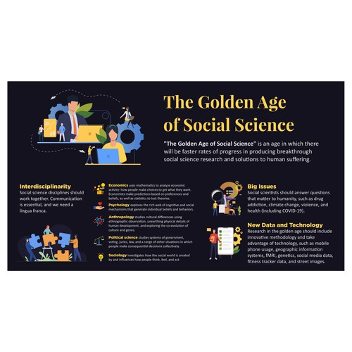 """Infographic """"The Golden Age of Social Science"""""""