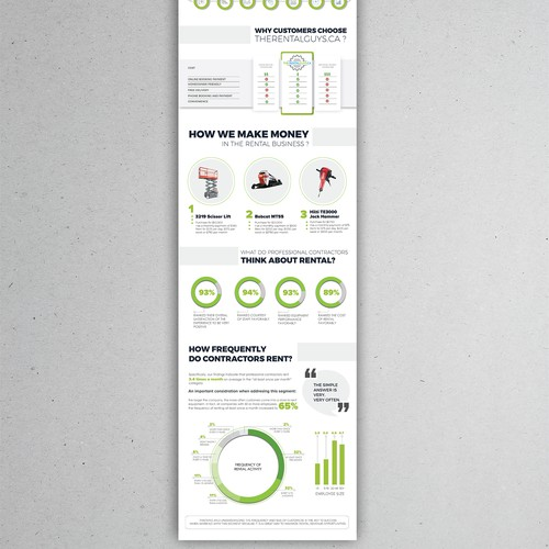 Infographic contest entry