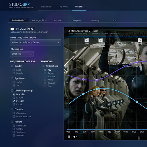 Web application design for the movie industry