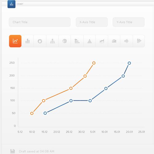 Dashboard Chart Creation
