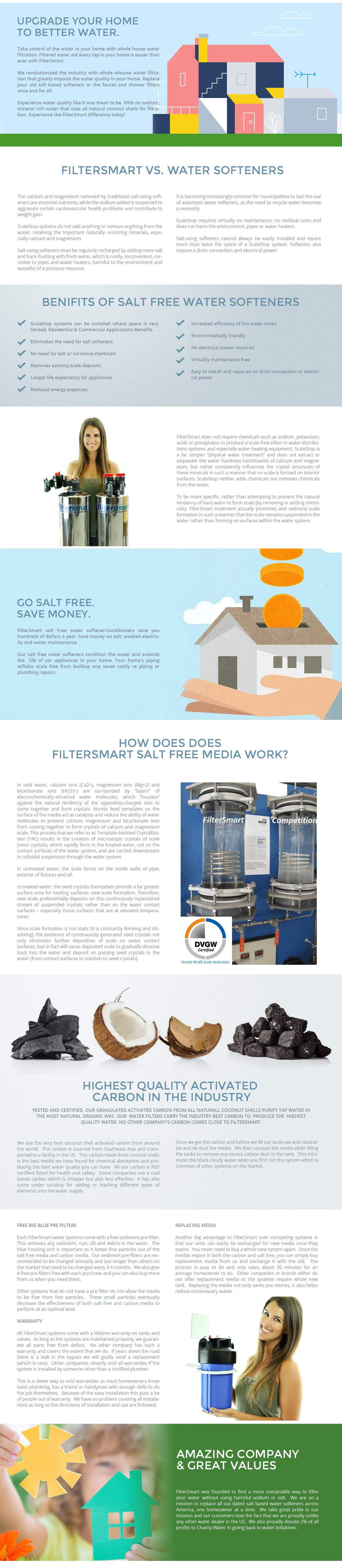 Filtersmart.com