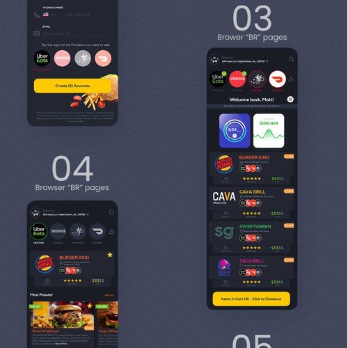 Food Delivery Aggregator