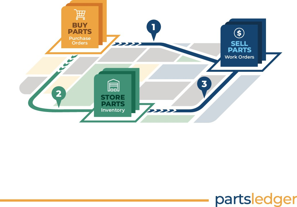 Finishing map-like image for parts product