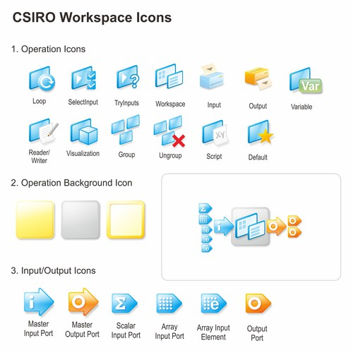 CSIRO's Workspace needs a new set of icons