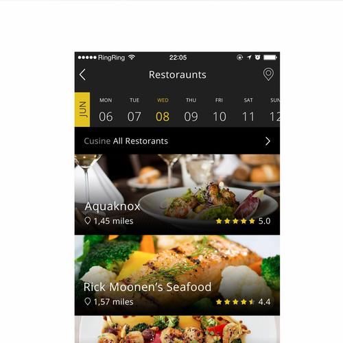 App for TripAngel