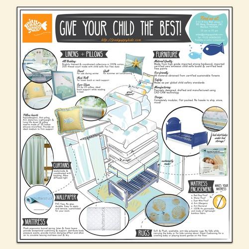 Infographic for children's furniture maker, PinkGuppy