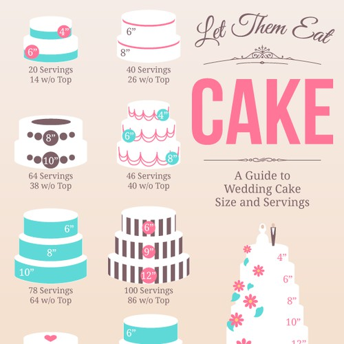 Let Them Eat Cake! A Guide to Wedding Cake Servings