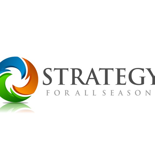 Strategy for all Seasons - leverages all your senses in cyclical fashion to deliver success