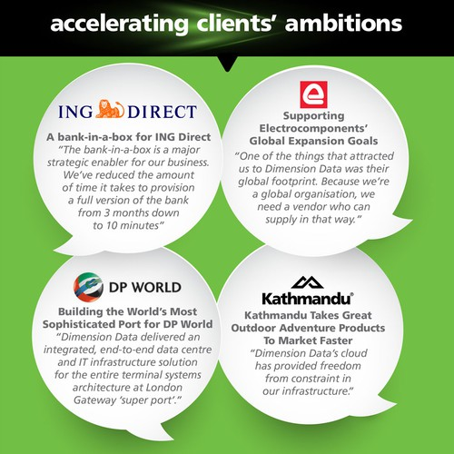 DIMENSION DATA COMPANY OVERVIEW INFOGRAPHIC