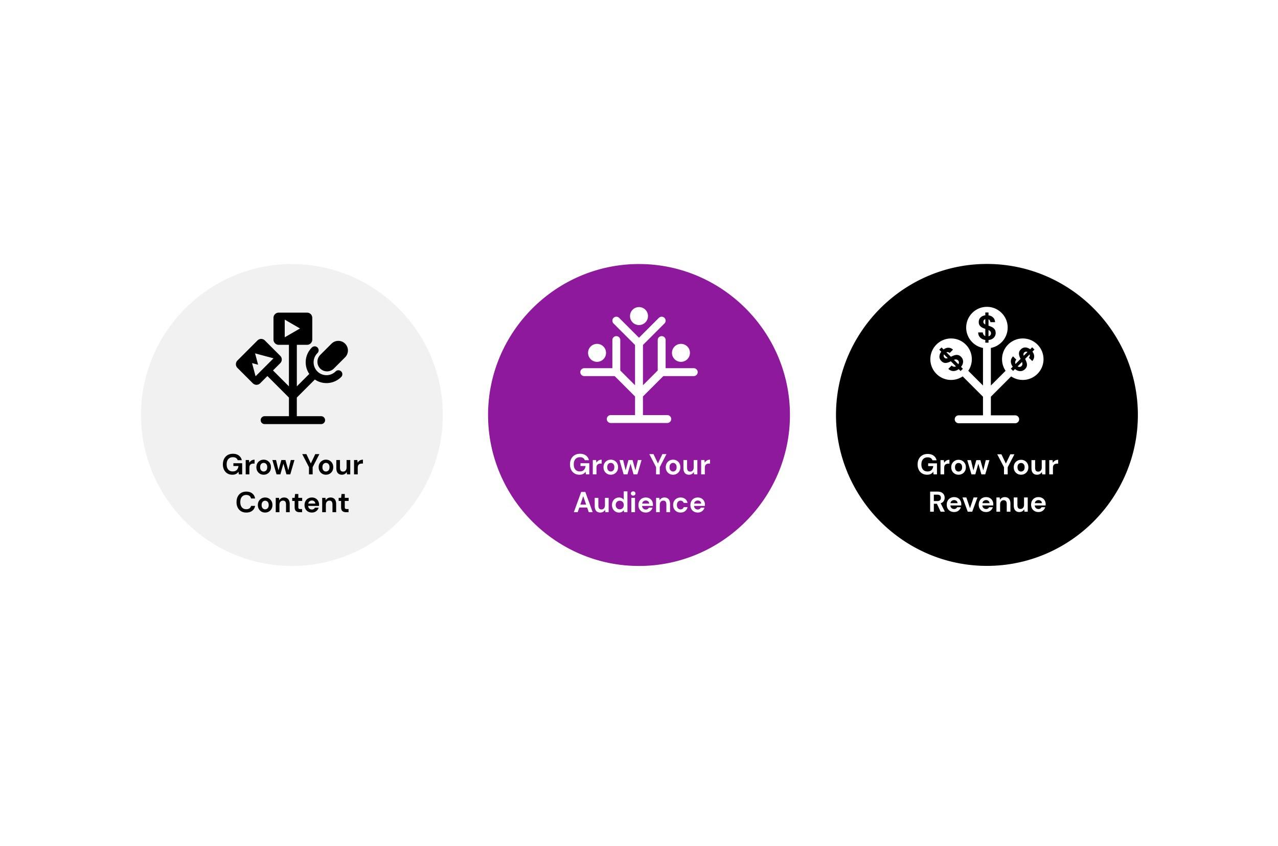 Design set of icons incorporating neuromarketing principles