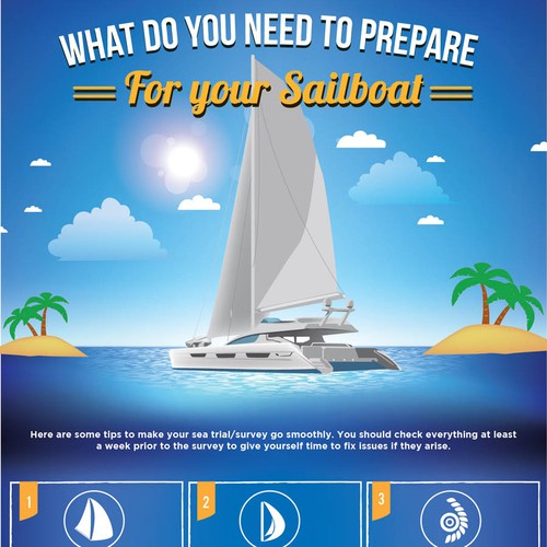 What do you need to prepare for your Sailboat