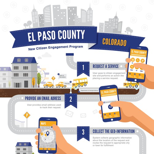 El Paso IG