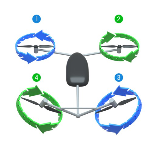 3D schemes