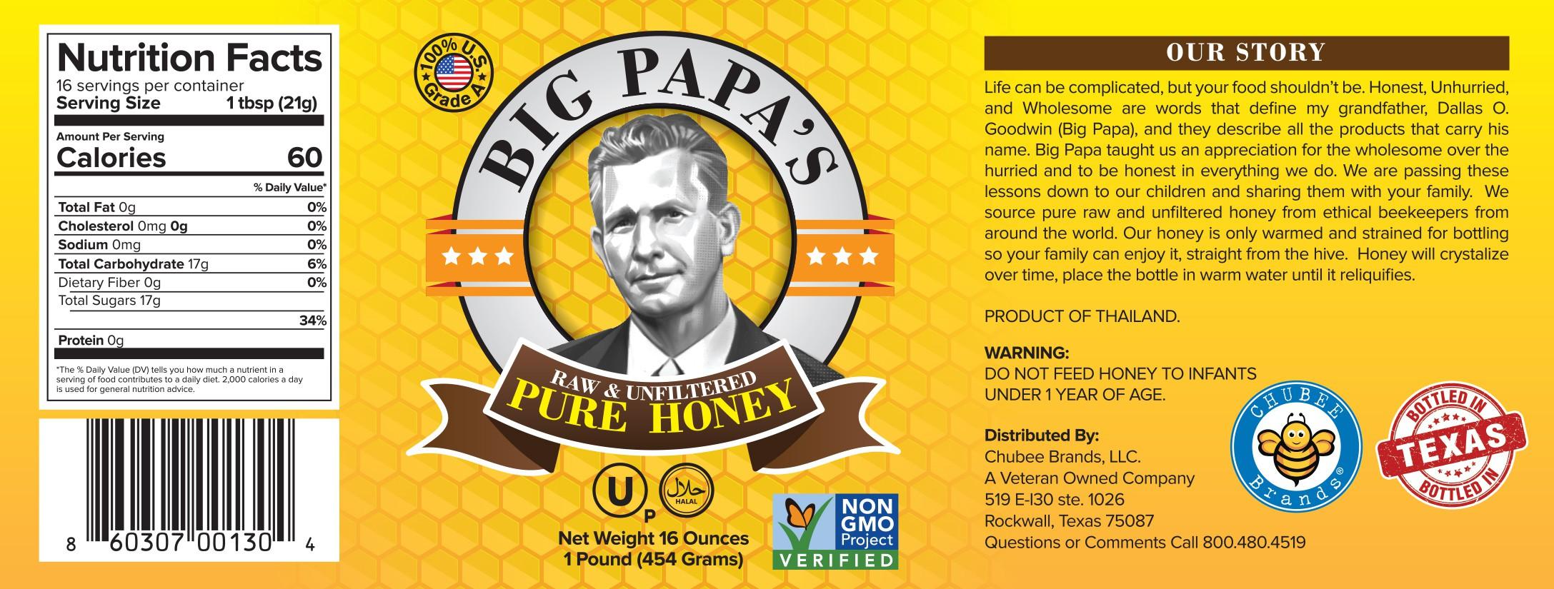 Big Papa's Honey - Modifications