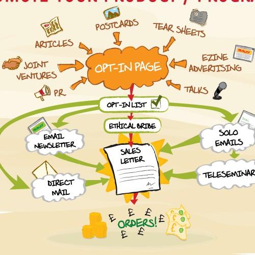 Illustration for Online Course