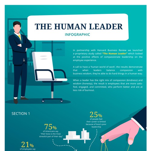 The Human Leader (INFOGRAPHIC)