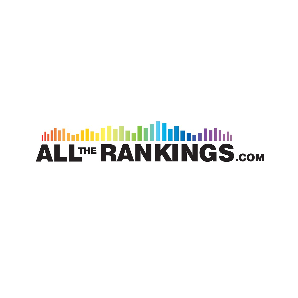 Create the next logo for All the Rankings.com