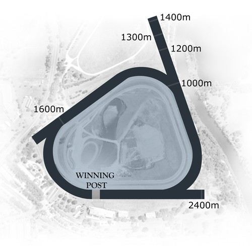 Horse Racing Track Maps