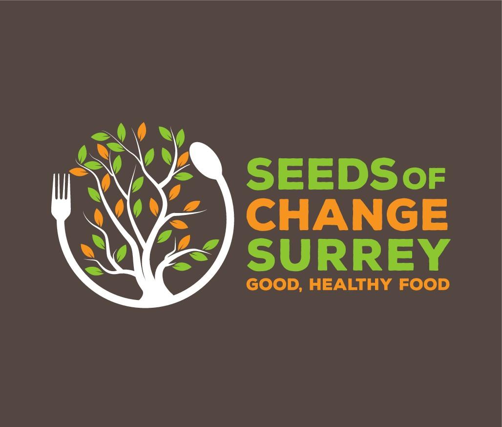 Food Innovation-Nourishing Communities