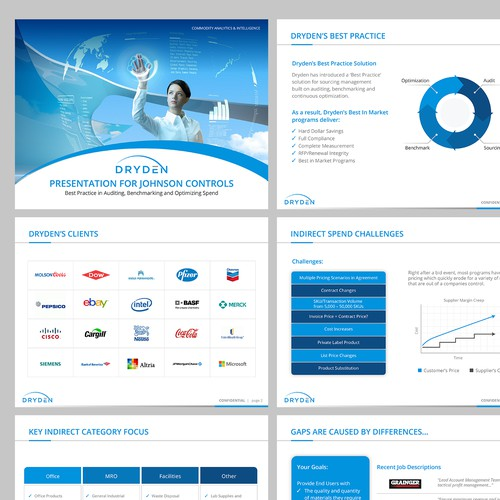 Presentation redesign for Dryden