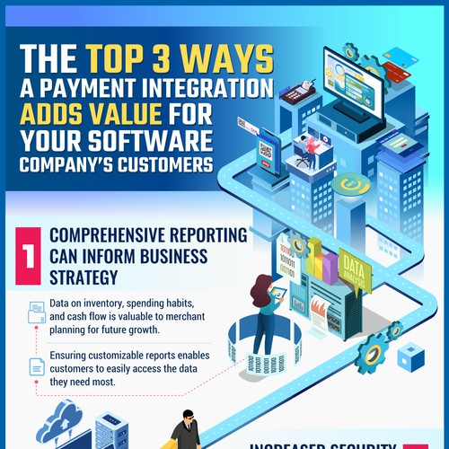 "Infographic ""Top 3 ways a payment integration adds value for your software company"""