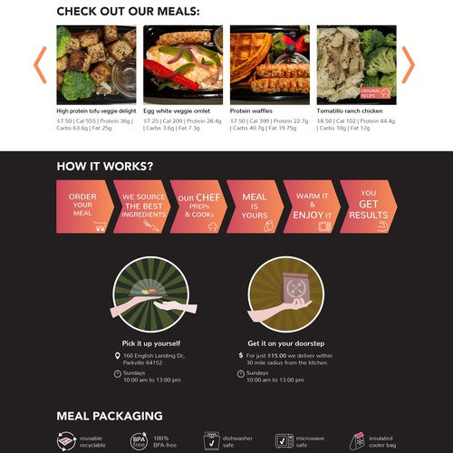 Website redesign for meal delivery company