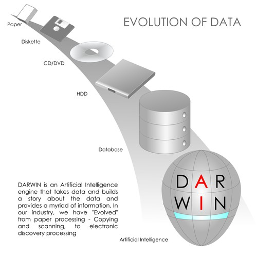 Data Evolution image