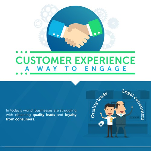 Infographics Customer Experience