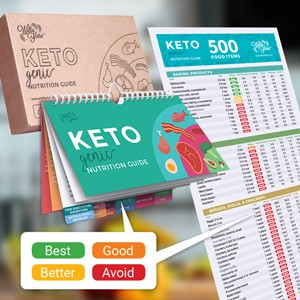 Keto Cheat Sheet Detail Page Images and EBC images