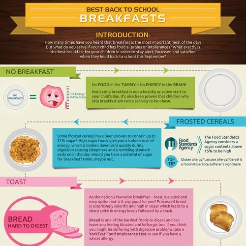 Design: Best Back to School Breakfasts (guaranteed!)