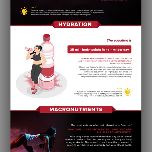 Infographic for Workout Nutrition