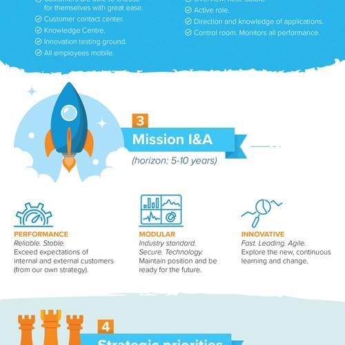 De Wever Infographics