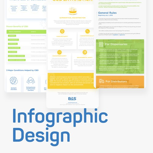 Infographic Design - Content Research / Layout Design / Illustration / Icon Design