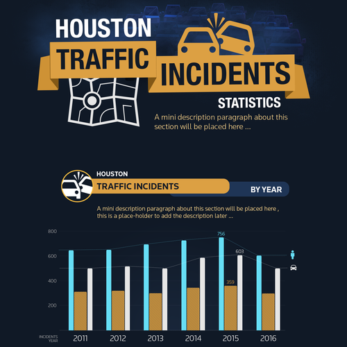 Traffic Incidents