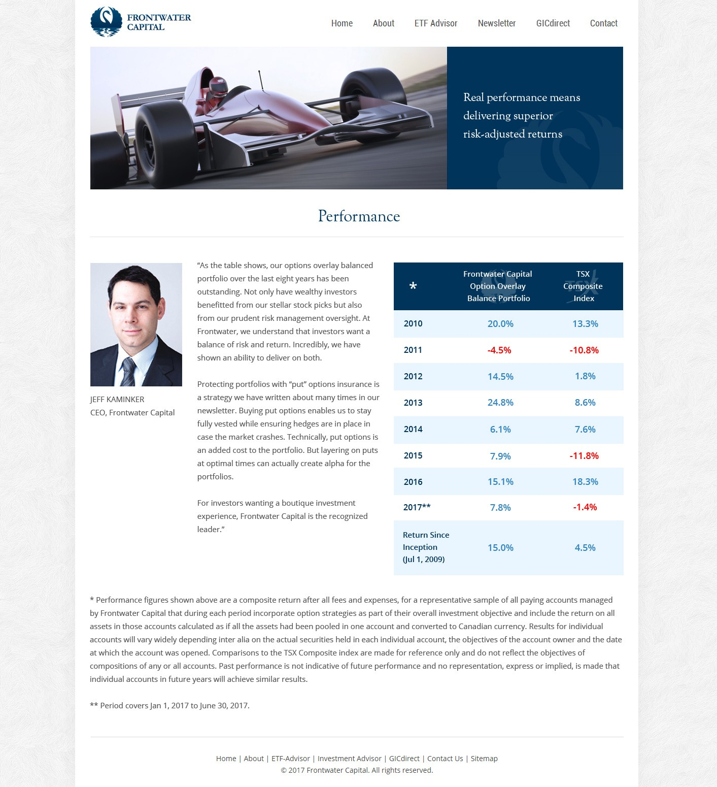 Frontwater Capital - Performance Page