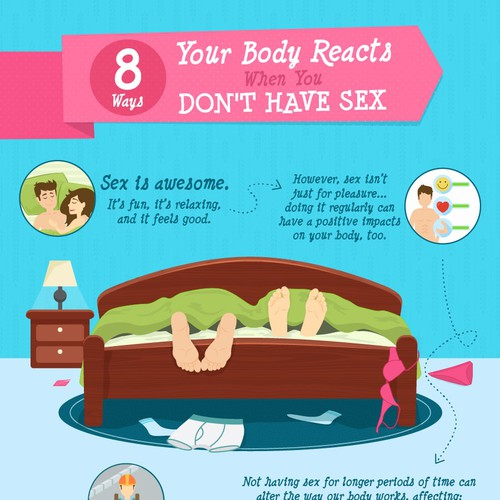 Infographic about 8 ways your body reacts when you don't have sex