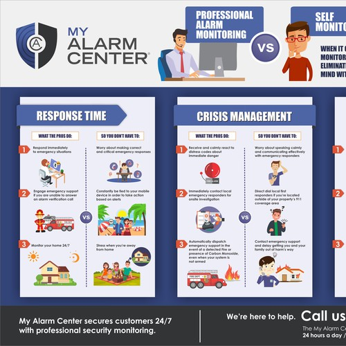 My Alarm Center - Triple Infographic