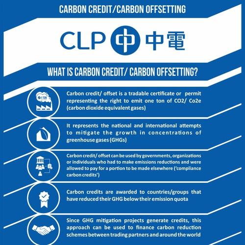 CLP Infographic