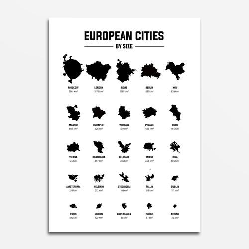 Minimal poster on European cities