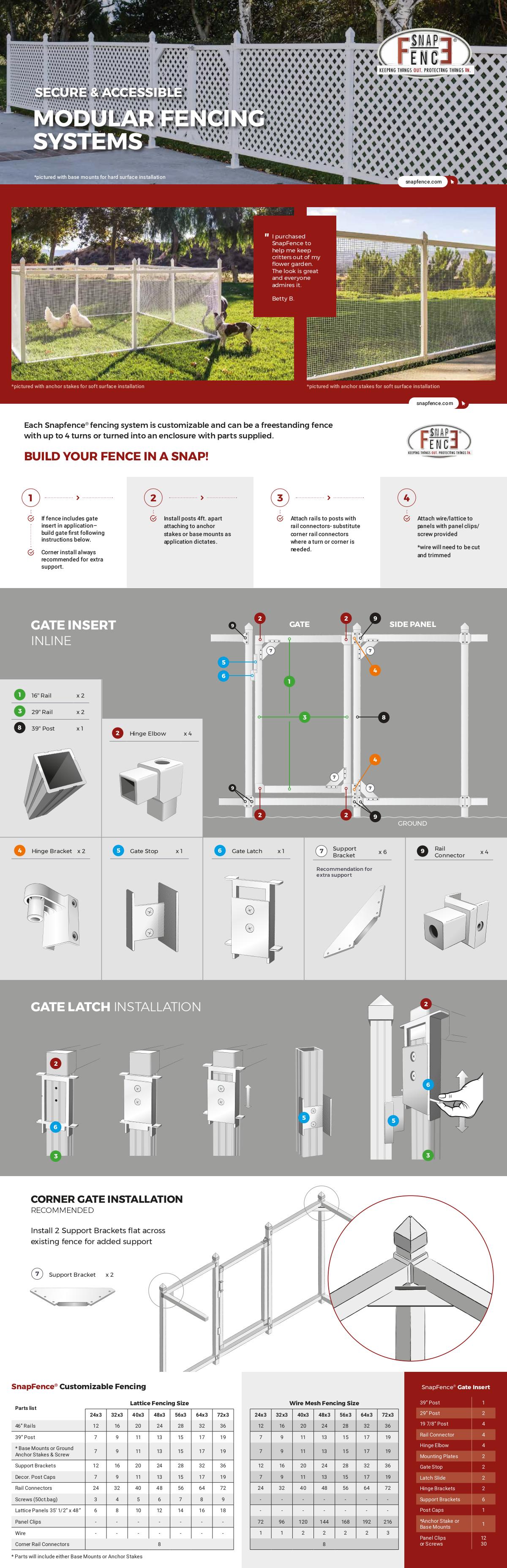 Instruction Sheet SnapFence