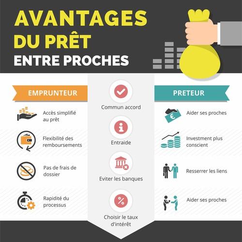 Infographic contest