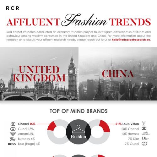 Elegant & Bold infographic design entry