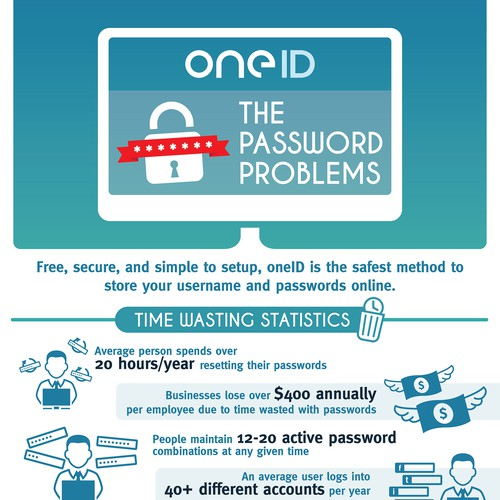 Infographic for ONEid