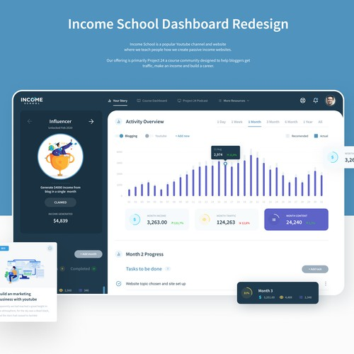 Income School Dashboard / Web app