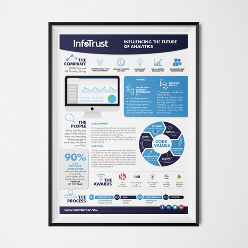 A clean poster for InfoTrust