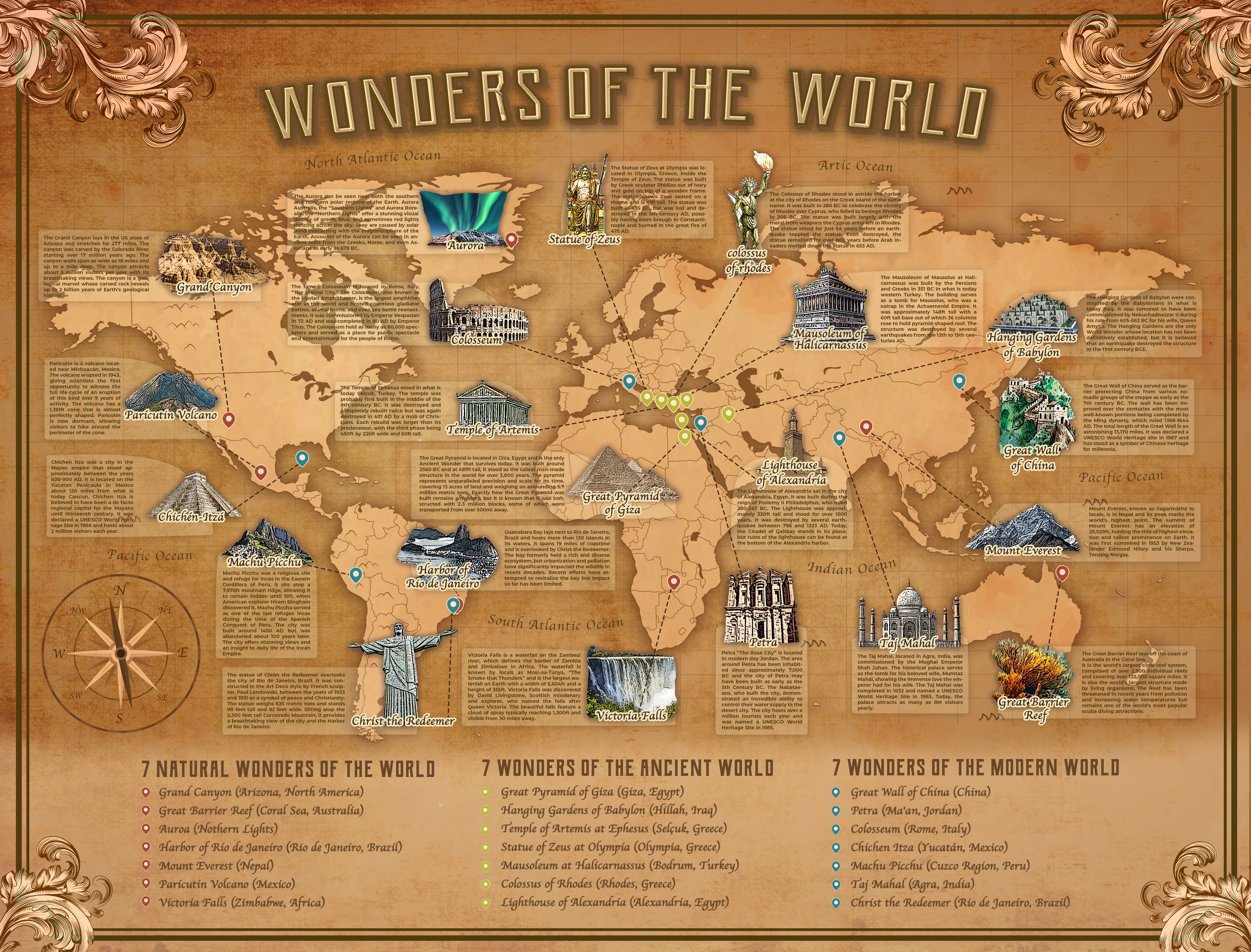 Poster Map of World Wonders