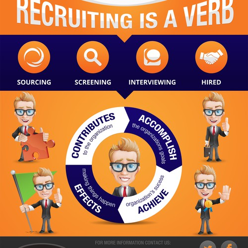 Recruiting is a ver Infographic