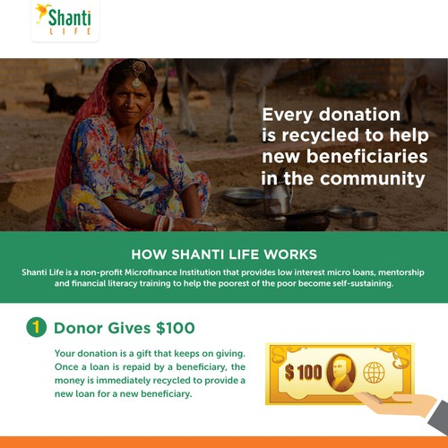 Shanti Life Product Presentation